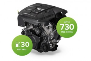 Should You Consider The Jeep Grand Cherokee Ecodiesel Engine